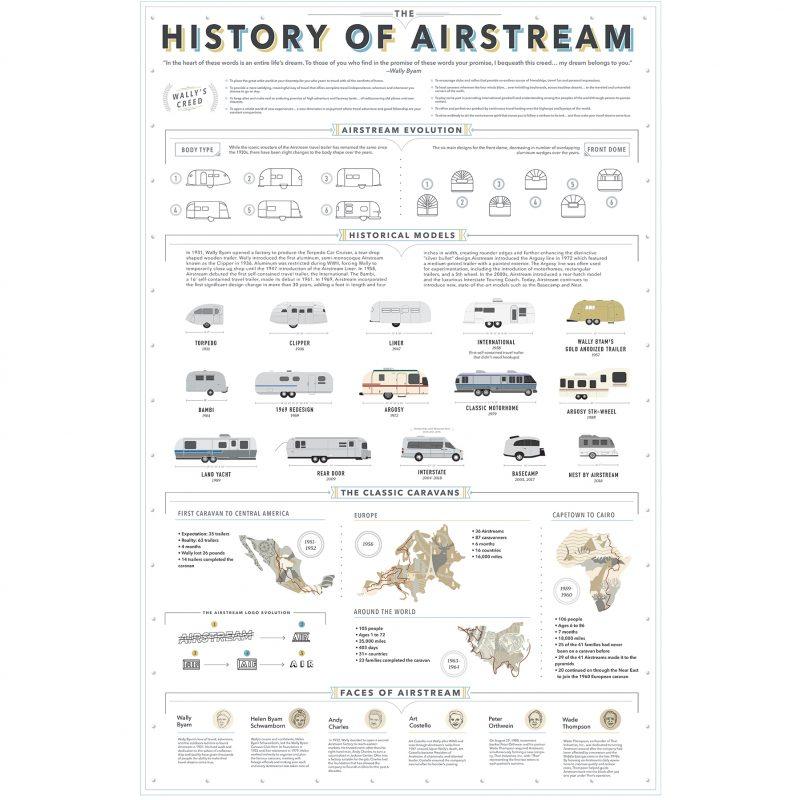 HistoryofAirstream_Final_425 resize
