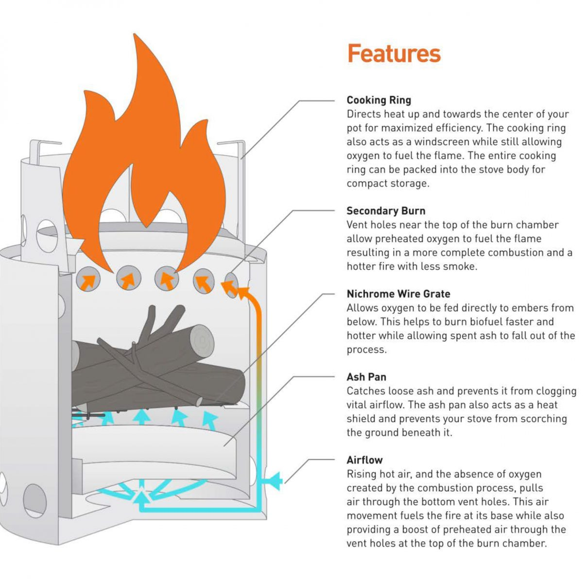 solo stove features
