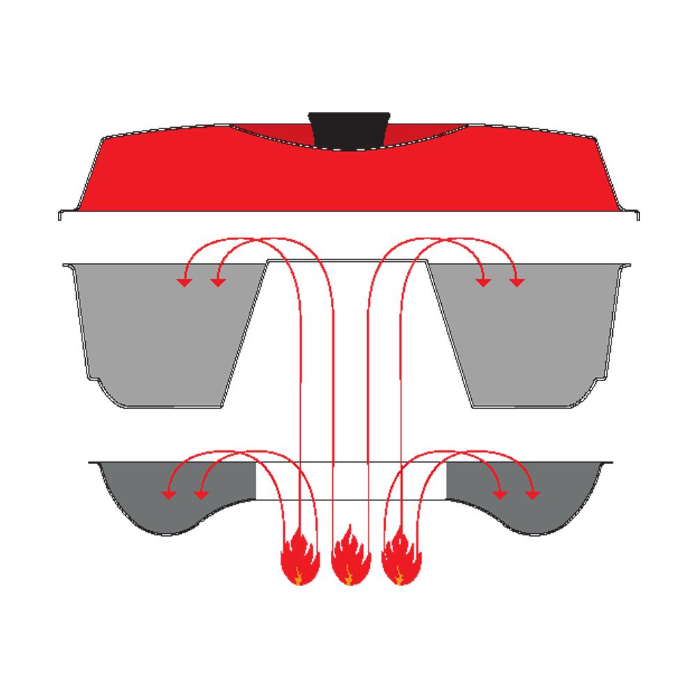 omnia oven ventilation