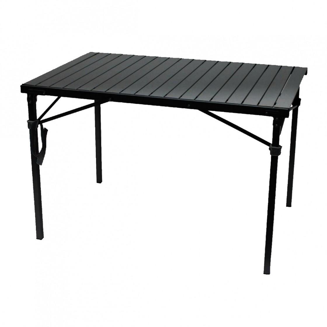 kuma bear necessity table